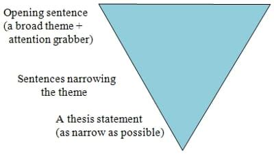 Preface format for dissertation