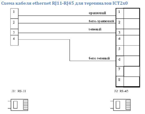Ingenico подключение к 1С купить в Олекминск самая